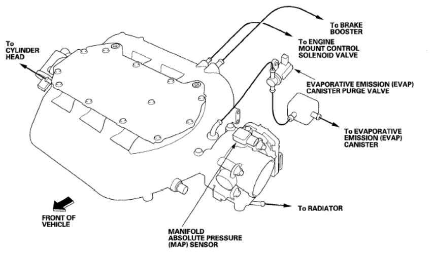2007 Acura RL 2005-08 ENGINE PERFORMANCE Fuel and Emissions Systems - RL Fig. 16: Identifying Vacuum