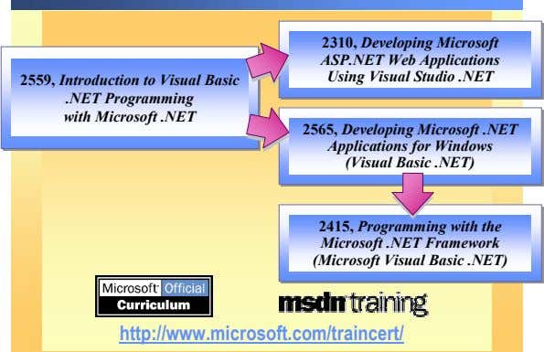 2310, Developing Microsoft ASP.NET Web Applications Using Visual Studio .NET 2559, Introduction to Visual Basic