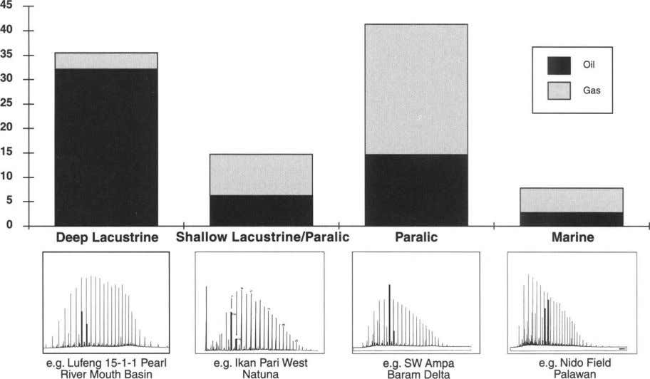 rocks themselves. large is striking in SE Asia that many Fig. 5. Approximate volume of different