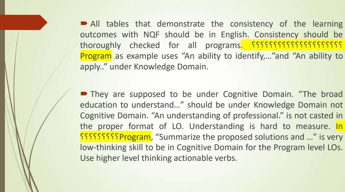  All tables that demonstrate the consistency of the learning outcomes with NQF should be