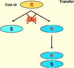 Transfer Cost >0 R Abt S R R S