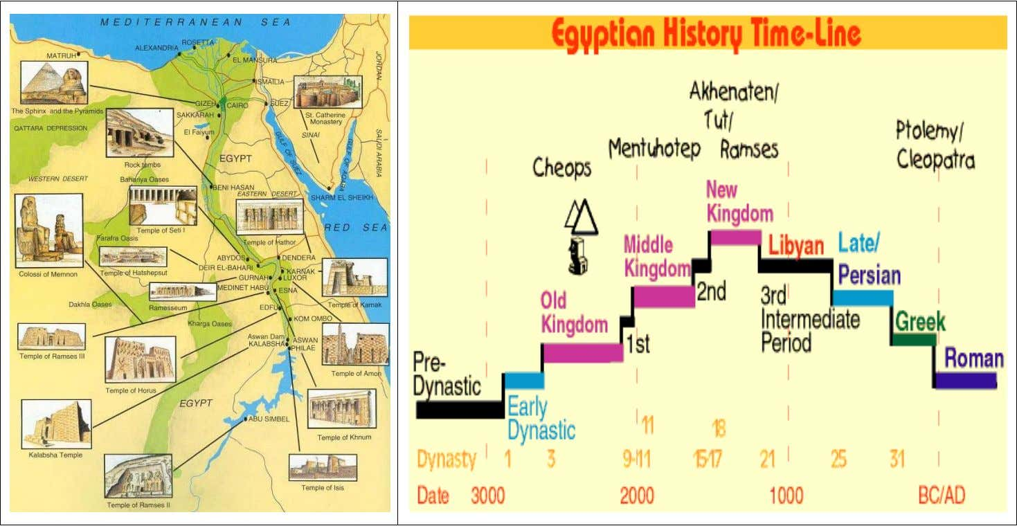 3.1 The Ancient Egypt: Geographical position and Time-Line Sources: https://s-media-cache-ak0.pinimg