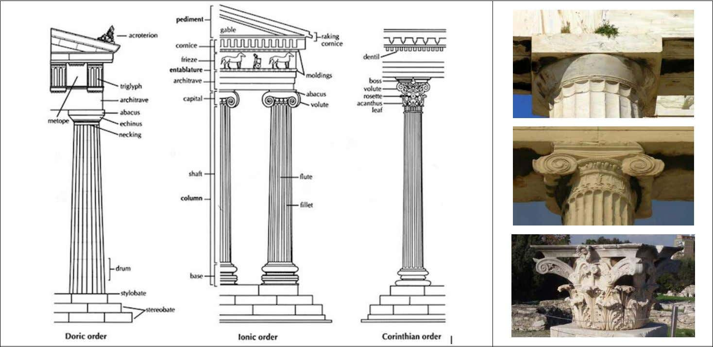 the Doric order; the Ionic order; the Corinthian order Sources: