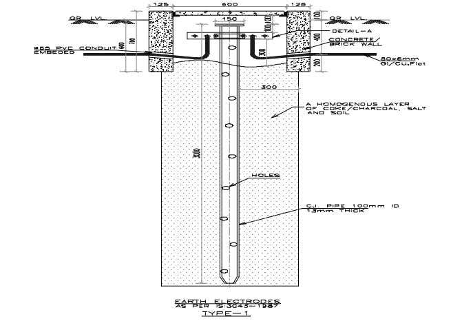 Minimum area covered by the earthing electrode (A e ): TITLE DESIGN CALCULATION FOR ELECTRICAL EARTHING
