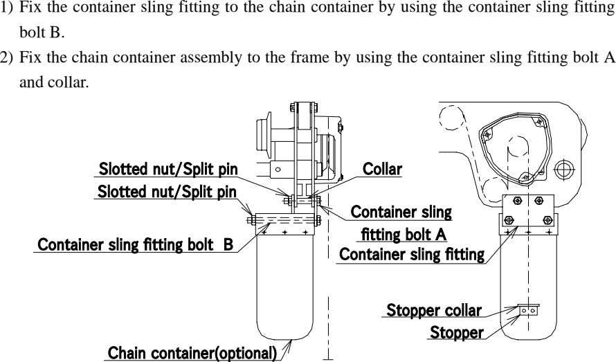 1) Fix the container sling fitting to the chain container by using the container sling
