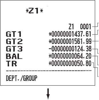 dept.sales q'ty and total 52 • Sample Z report The subsequent printout occurs in the same