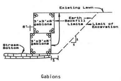 buried by sand and provide easier access to the water. Figure 5 Typical gabion cross-section (NYS