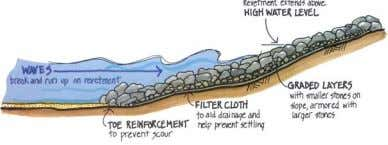 at locations where both erosion and flooding are a problem. Figure 7: Typical revetment cross-section (USACE,