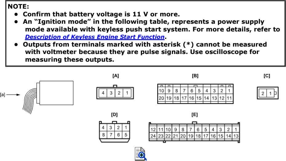 "NOTE: • Confirm that battery voltage is 11 V or more. • An ""Ignition mode"""