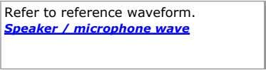 Refer to reference waveform. Speaker / microphone wave