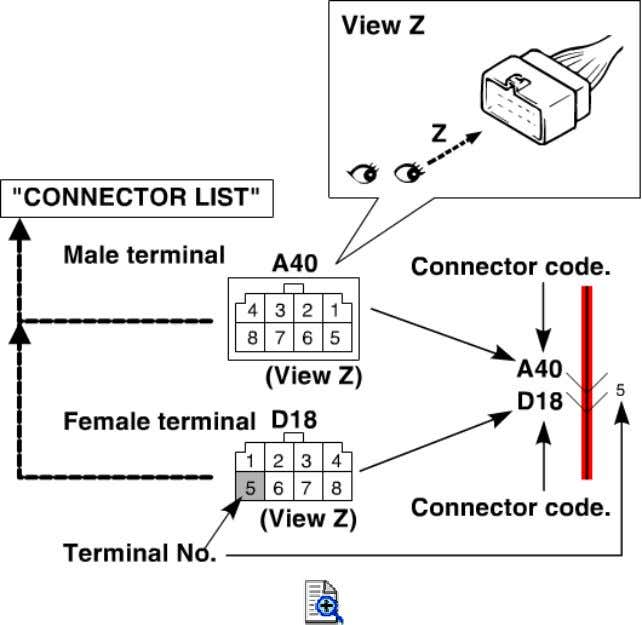 """Z"" in the illustration. Refer to List of Connectors . NOTE: Molded terminal numbers that are"