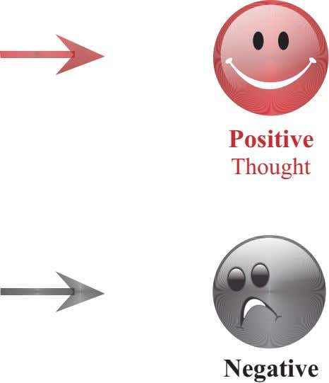 Positive Thought Negative