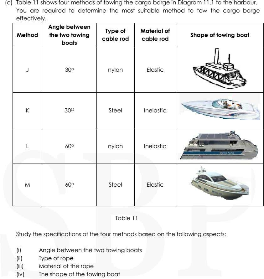 (c) Table 11 shows four methods of towing the cargo barge in Diagram 11.1 to
