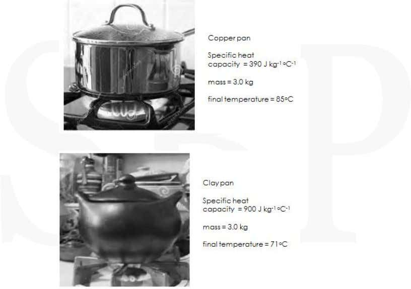 Both pans are heated with same amount of energy and time. Diagram 6 (a) Thick the