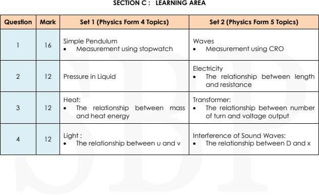 SECTION C : LEARNING AREA Question Mark Set 1 (Physics Form 4 Topics) Set 2