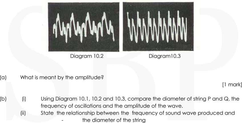 Diagram 10.2 Diagram10.3 (a) What is meant by the amplitude? [1 mark] (b) (i) Using