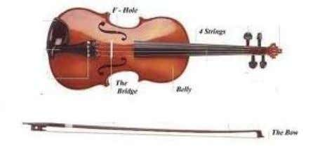 sound (c) Diagram 10.4 shows a violin and the bow. [5 marks] Diagram 10.4 The violin
