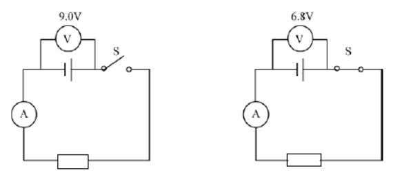 Diagram 6.2 shows the reading of the same voltmeter. Diagram 6.1 Diagram 6.2 (a) What is