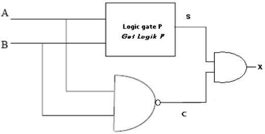 shows an arrangement of logic gates in an electronic device. Diagram 4 ' TOGETHER we must