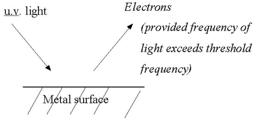 Effect). The diagram below illustrates the effect. In one of a famous series of papers in