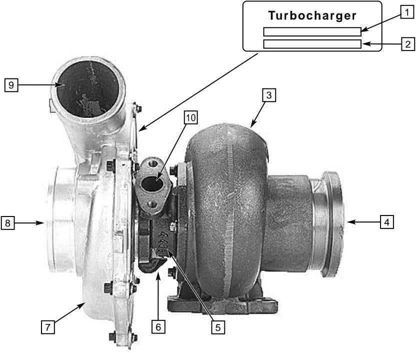 1 Turbocharger 2 9 3 10 8 4 7 6 5