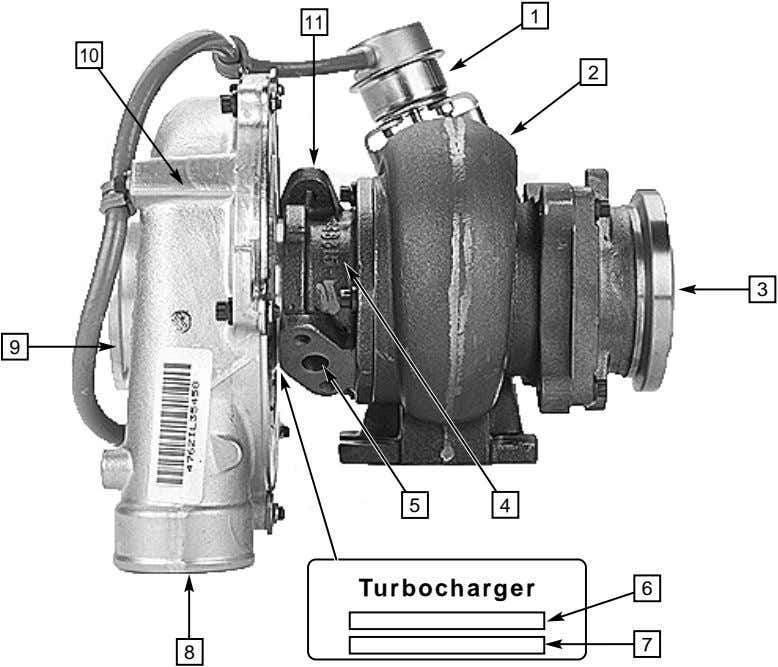 1 11 10 2 3 9 5 4 Turbocharger 6 7 8