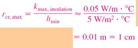 value of the critical radius we are likely to encounter is We can insulate hot-water or