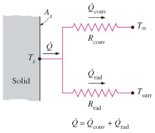 transfer coefficient Combined heat transfer coefficient Schematic for convection and radiation resistances at a surface. 6