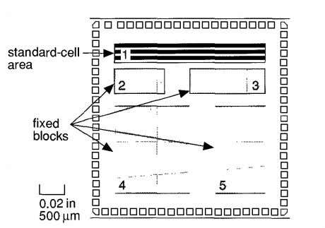 Figure 1.2 CBIC Each standard cell in the library is constructed using full-custom design methods,