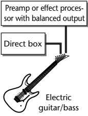 Preamp or effect proces- sor with balanced output Direct box Electric guitar/bass