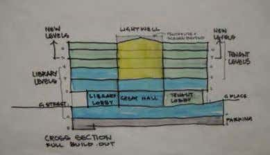 · MLK Library, Washington DC · 11/13/11– 11/18/11 Design Building Appearance Options • Maximizing Floor Space