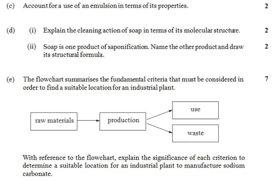HSC central resources Chemistry Industrial chemistry 15 | Page