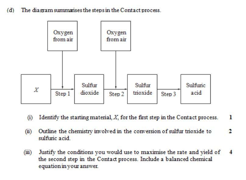 HSC central resources Chemistry Industrial chemistry 9 | Page
