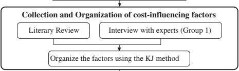 Collection and Organization of cost-influencing factors Literary Review Interview with experts (Group 1) Organize the