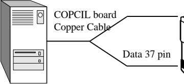 COPCIL board Copper Cable Data 37 pin