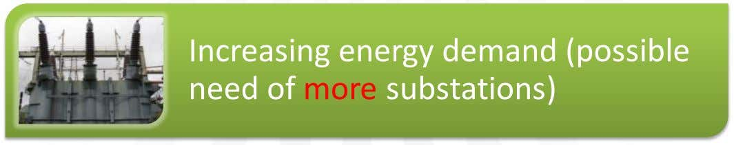Increasing energy demand (possible need of more substations)