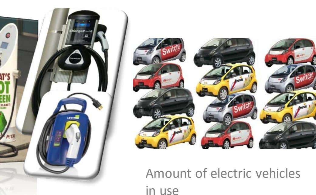 Amount of electric vehicles in use