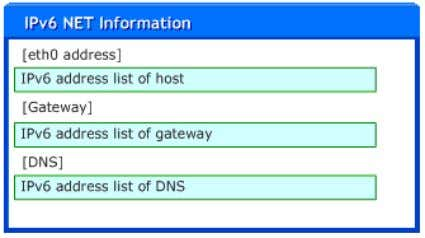 this button to obtain the IPv6 information as shown below. If your IPv6 settings are successful,