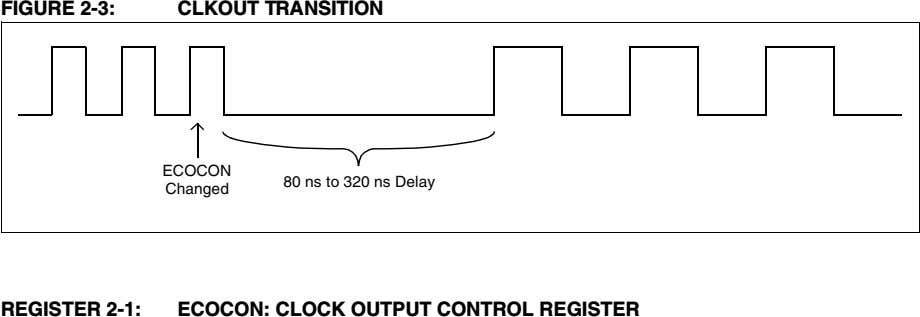 FIGURE 2-3: CLKOUT TRANSITION ECOCON 80 ns to 320 ns Delay Changed REGISTER 2-1: ECOCON: