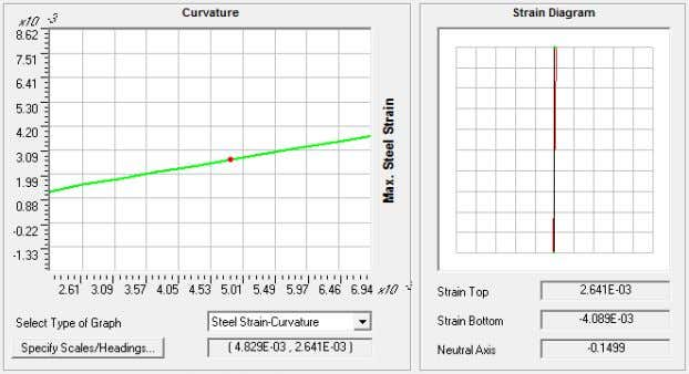 Pushover Results Analysis Pushover in Y direction (Mode 1 load pattern). Steel strain calculation for level