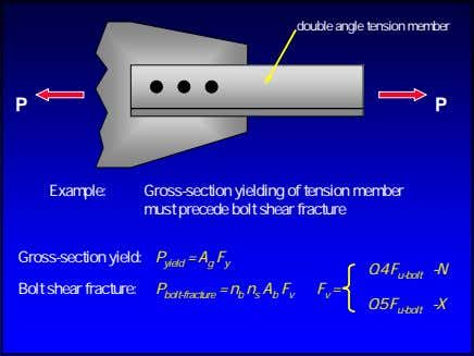 double angle tension member P P Example: Gross-section yielding of tension member must precede bolt