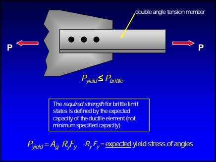 double angle tension member P P P yield ≤ P brittle The required strength for