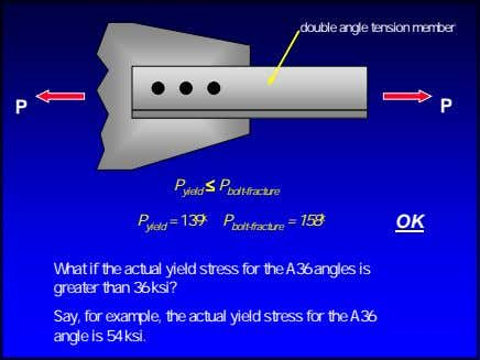 double angle tension member P P P yield ≤ P bolt-fracture OK P yield =