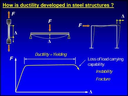 How is ductility developed in steel structures ? F ∆ F F ∆ ∆ Ductility
