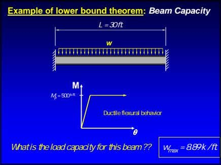 Example of lower bound theorem: Beam Capacity L = 30 ft. w M M p