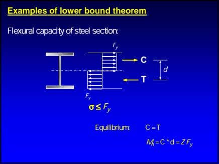 Examples of lower bound theorem Flexural capacity of steel section: F y C d T