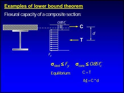 Examples of lower bound theorem Flexural capacity of a composite section: 0.85 f c '