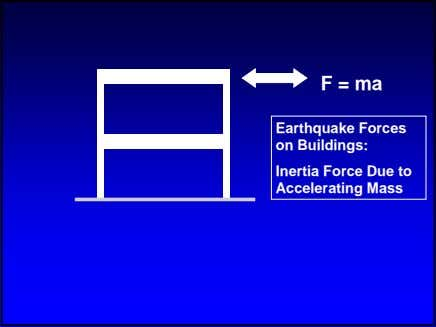 F = ma Earthquake Forces on Buildings: Inertia Force Due to Accelerating Mass