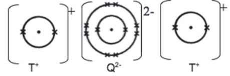 of a compound formed between element T and element Q.   Diagram 10   What group