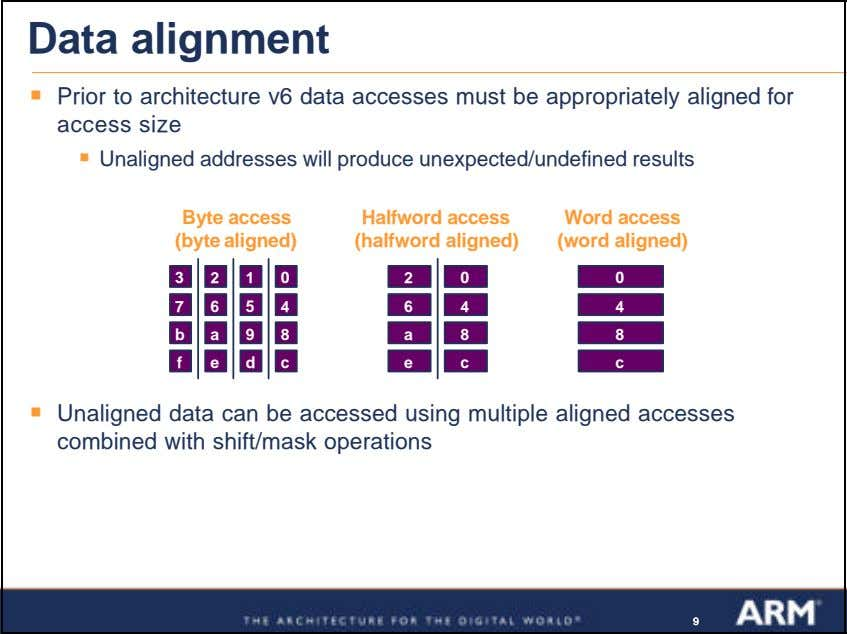Data alignment ß Prior to architecture v6 data accesses must be appropriately aligned for access